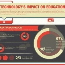 Technology's Impact on Education | Visual.ly | Social Responsibility & Entrepreneurship | Scoop.it