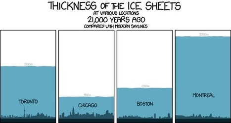 xkcd: Ice Sheets | Geography Education | Scoop.it