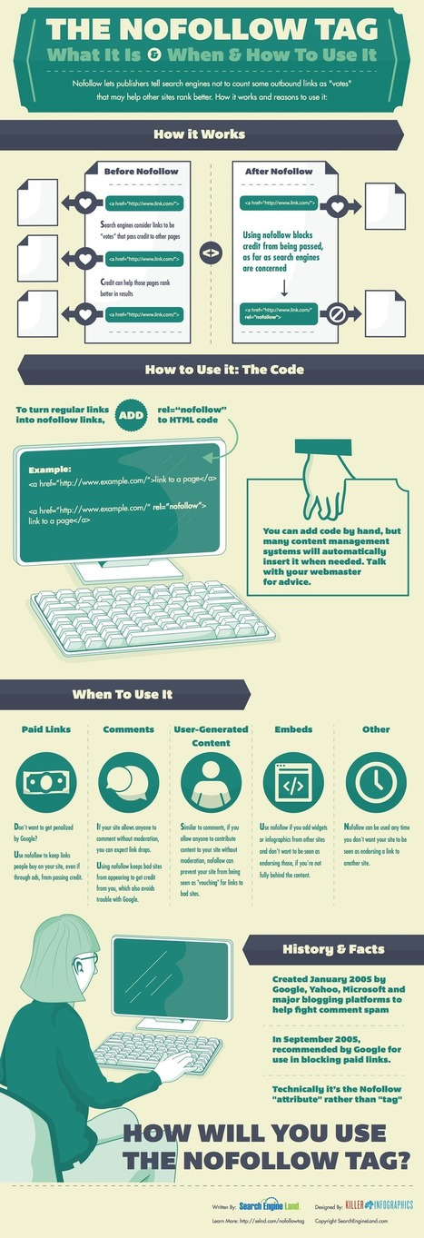 Infographic: What Is The Nofollow Tag; When & How To Use It | Developpement | Scoop.it