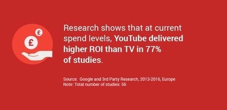 YouTube ads 'getting better ROI than TV' | Netimperative - latest digital marketing news | Integrated Brand Communications | Scoop.it