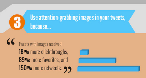 Advantages of Using Visuals in Content Marketing | Social Media Tips | Scoop.it