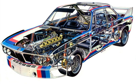 BMW 3.0 CSL – Das Batmobil | Historic cars and motorsports | Scoop.it