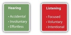 Hearing Isn't Listening | Healthy Marriage Links and Clips | Scoop.it