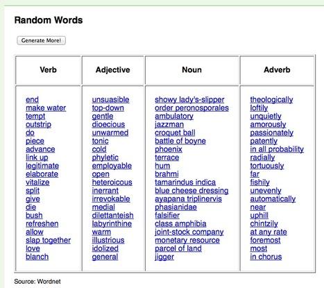 Random Words By POS | Tools for  Teaching | Scoop.it