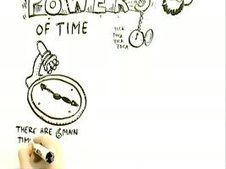 The secret powers of time. | School Leadership, Leadership, in General, Tools and Resources, Advice and humor | Scoop.it