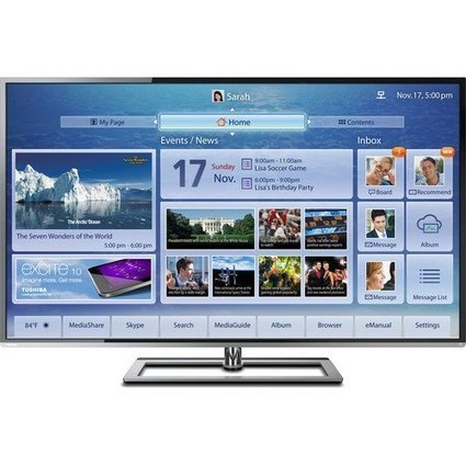 Toshiba 65L7300U 65-inch 1080p 240Hz Smart LED HDTV with Built-in WiFi   Cheap HDTV for Sale   Home electronic   Scoop.it