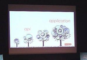Une start-up doit-elle forcément avoir une API? | Innovations, Technologies, Geekeries et Autres | Scoop.it
