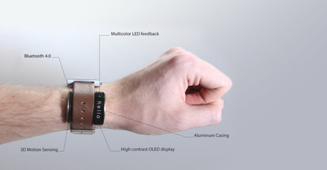 Glance Turns Almost Any Wrist Gear Into a Smart Device   ideaBOOST Mind Pirate: Wearable Technology   Scoop.it