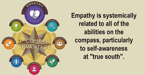 Empathy in Action: How Teachers Prepare Future Citizens | Teaching Empathy | Scoop.it