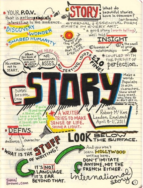 "Visual Notes on The Infamous Robert McKee: STORY Seminar in London | CF Art Dept ""stuff"" 