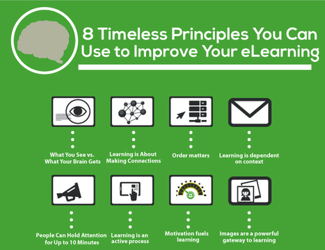 How People Learn: 8 Timeless Principles for Effective eLearning | Instructional Design for eLearning, mLearning, and Games | Scoop.it