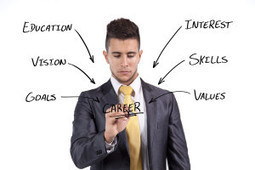 Do Your Values Make You Love Or Hate Your Job? I Olivia Adams | Entretiens Professionnels | Scoop.it