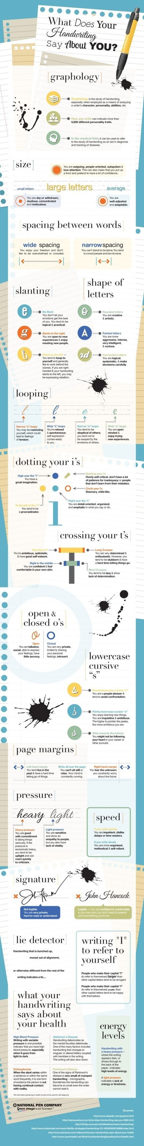 What does your handwriting say about you? [infographic] | InfoGraphicPlanet | Scoop.it