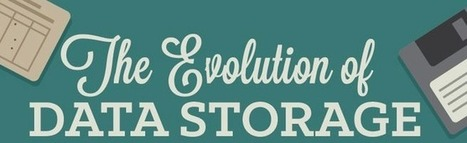 Data Storage: From Then, Until Now - Technology at Work | Technology at Work Blog | Scoop.it