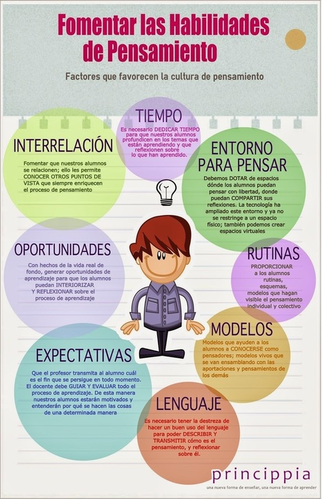 Fomenta habilidades del pensamiento en tus alumnos | Recull diari | Scoop.it