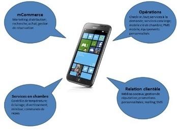 Le mobile, un outil de vente de produits additionnels pour l'hôtelier | Distribution hôtelière | Scoop.it