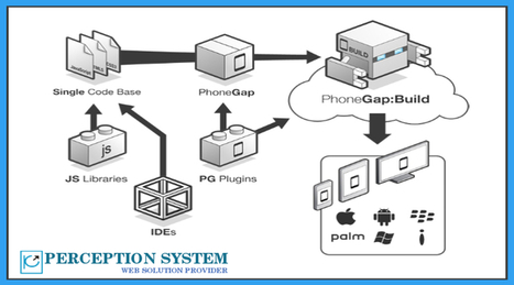 Complete Guide on PhoneGap Platform & its Benefits | Cross Platform Application Development India | Scoop.it