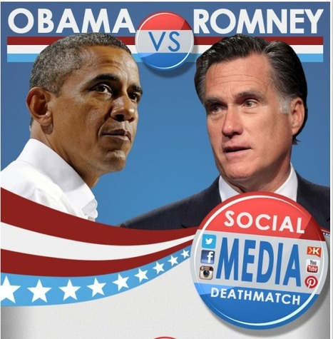 Social Media Showdown: Obama vs Romney - Internet Marketing Company Blog | Internet Marketing Inc | data visualization US Election | Scoop.it