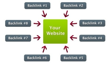 Complete Beginner's Guide In Building Quality Backlinks | Reginald | Seo Tips To Improve Your SEO | Scoop.it