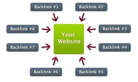 Complete Beginner's Guide In Building Quality Backlinks | Reginald | Blogging Tips For Beginners | Scoop.it