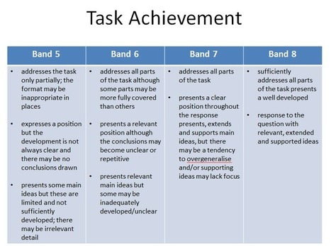 What's The Difference Between Band 5 and 8 in IELTS Writing Task 2? Band Scores Explained. | TeachingEnglish | Scoop.it