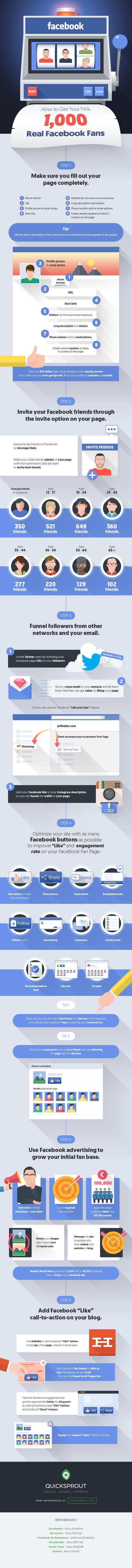 Comment obtenir ses 1000 premiers fans #Facebook ? [Infographie] #SMO | L'E-Réputation | Scoop.it