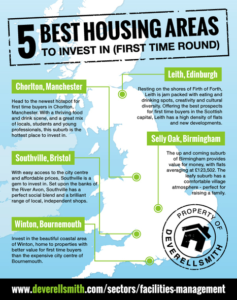5 Best Places To Invest (First Time Round) | UK Property Market | Scoop.it