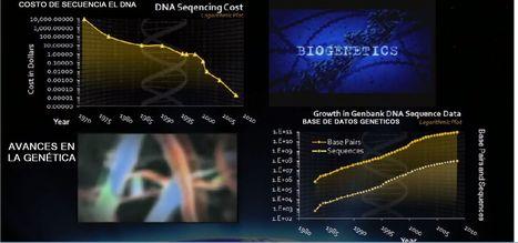Mezcla de genes entre animales | Novedades Cientificas y Médicas | Scoop.it