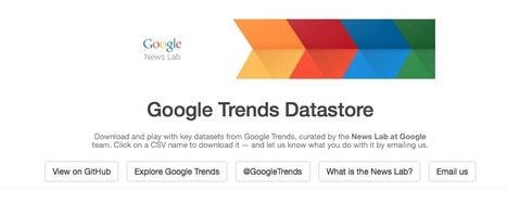 Data from Google Trends | Journalisme graphique | Scoop.it