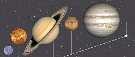 Cinq planètes alignées, un spectacle astronomique à ne pas manquer ! | Espace | Scoop.it