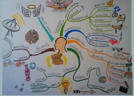Come utilizzo le mappe mentali per ricordare concetti, sviluppare progetti e studiare le lingue | ToxNetLab's Blog | Scoop.it