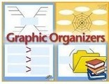 Teachers Guide on The Use of Graphic Organizers in The Classroom | Integrating Technology in the Classroom | Scoop.it