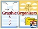 Teachers Guide on The Use of Graphic Organizers in The Classroom | Källkritik och informationskompetens | Scoop.it