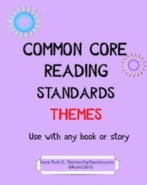 Teacher Park: Common Core Worksheets | Catherine's Scoops | Scoop.it