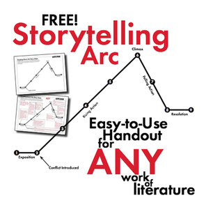 Storytelling Arc, FREE Handout to Use With ANY Short Story, Novel, or Play | Digital Storytelling Tools, Apps and Ideas | Scoop.it