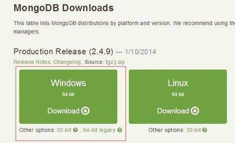 MongoDB : on Windows | Java Cloud | Scoop.it