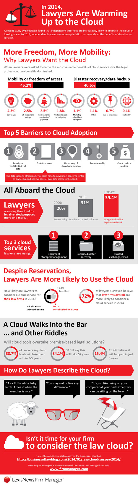 INFOGRAPHIC: Cloud Service Providers And The Law | Cloud Central | Scoop.it