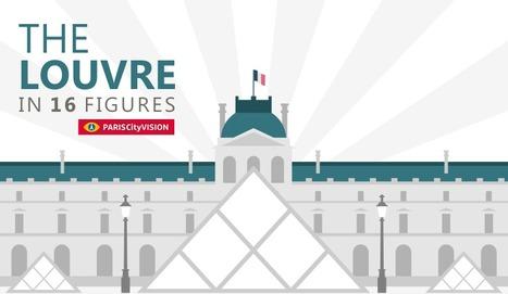 Discover the Louvre in 16 figures! | PARISCityVISION | Visit Paris | Scoop.it