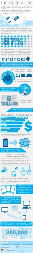 Mobile Growth Statistics in 2012 [INFOGRAPHIC] | Tecnologías Mobile | Scoop.it