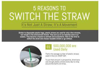 Straws, the next plastic bag...   Plastic Pollution   Scoop.it