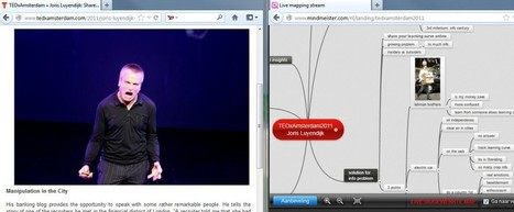 TEDxAmsterdam » Don't lose track with these mindmaps | skills services | Scoop.it
