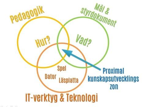 Pedagogisk modell för spel i pedagogiken   IKT & skolutveckling   Scoop.it