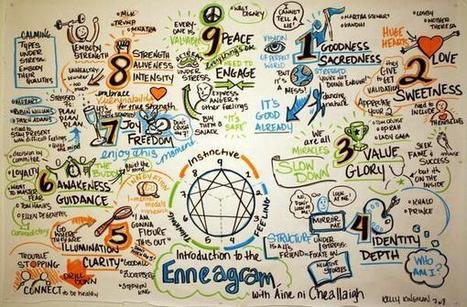 Twitter / EnneaSeattle: This enneagram image is AMAZING! ... | My visual talk | Scoop.it