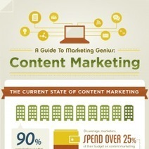 Begginers Guide to Content Marketing [Infographic] | Social Media e Innovación Tecnológica | Scoop.it