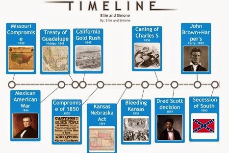 Timeline: una applicazione free per creare timeline molto semplici ma facili da realizzare | Tecnologie Educative - TICs - TACs | Scoop.it