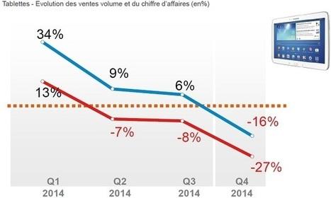 France : la tablette c'est pas cher, et c'est bien le problème | Seniors | Scoop.it