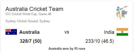 Australia wins against India in World cup semis | Writing tips and Free samples | Scoop.it