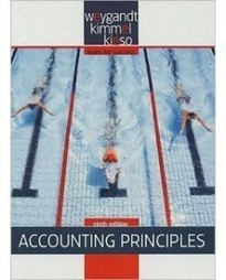 Test Bank For » Test Bank for Accounting Principles, 9th Edition: Jerry J. Weygandt Download | Business Exam Test Banks | Scoop.it