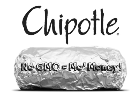 Chipotle Sales Up after Moves to Go Non-GMO | Sustainable food | Scoop.it