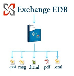 EDB to PST Mail Converter | Mail Converter | Scoop.it